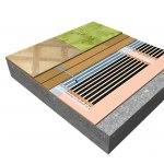Bodenkonstruktion – Heizfolie ECOFILM mit Unterlage  HEAT-PAK