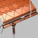 De-icing gutters and oves troughs